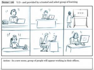 voorbeeld getekend storyboard