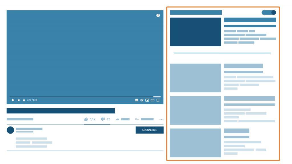 Zodra je in de aanbevolen sectie komt is het mogelijk nog meer views te scoren dan dat mensen een zoekopdracht op YouTube doen.